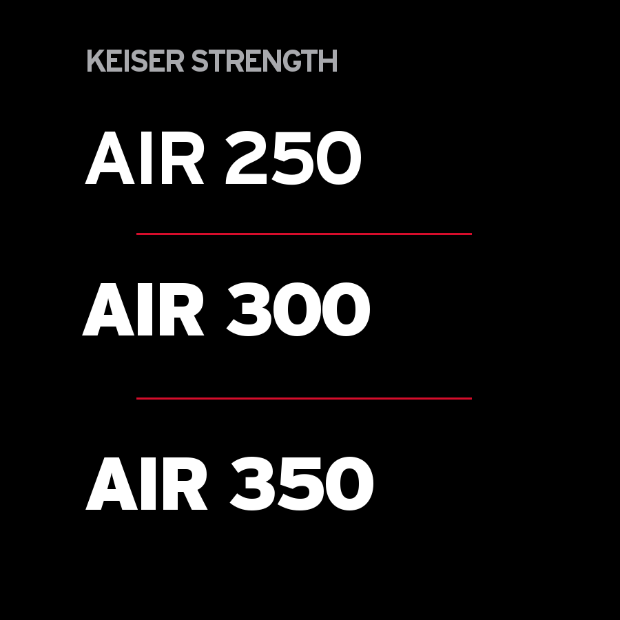 Keiser strength lines