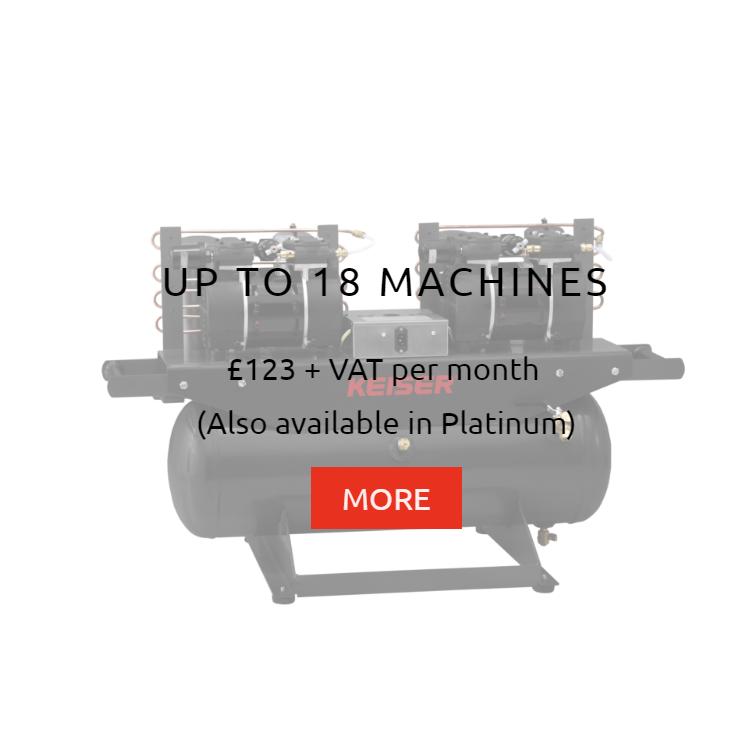 Keiser Compressor to 18 machines Rental Prices